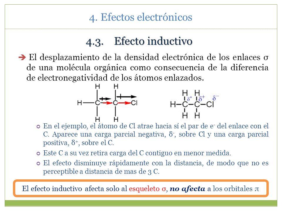 4.3. Efecto inductivo 4. Efectos electrónicos