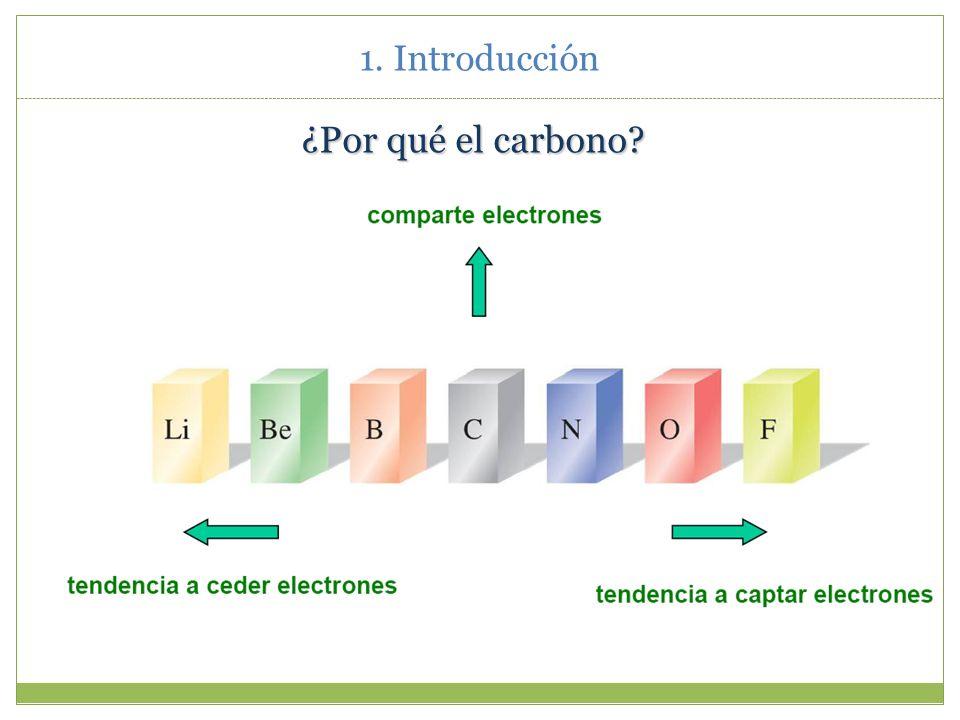 1. Introducción ¿Por qué el carbono
