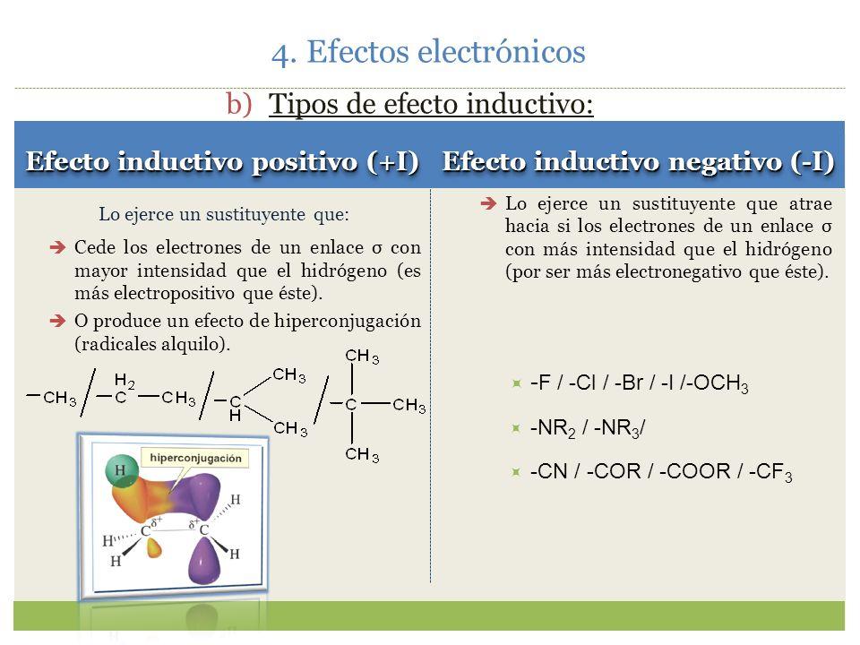 Efecto inductivo positivo (+I) Efecto inductivo negativo (-I)