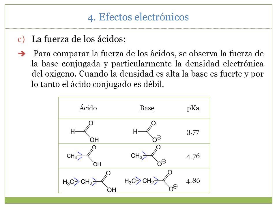 4. Efectos electrónicos La fuerza de los ácidos: