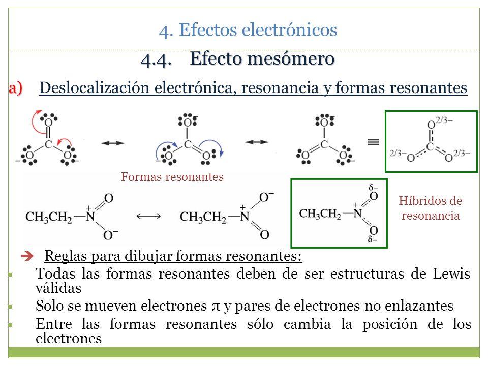 4.4. Efecto mesómero 4. Efectos electrónicos