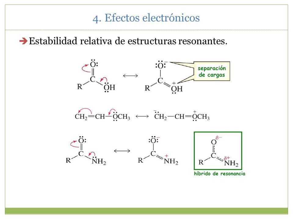 4. Efectos electrónicos Estabilidad relativa de estructuras resonantes.