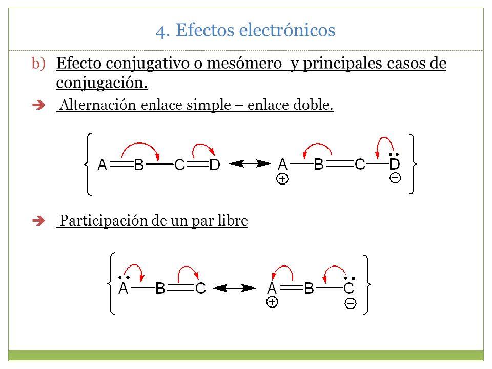 4. Efectos electrónicos Efecto conjugativo o mesómero y principales casos de conjugación. Alternación enlace simple – enlace doble.
