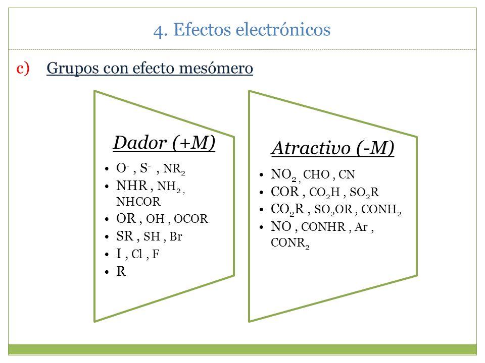 Dador (+M) Atractivo (-M) 4. Efectos electrónicos