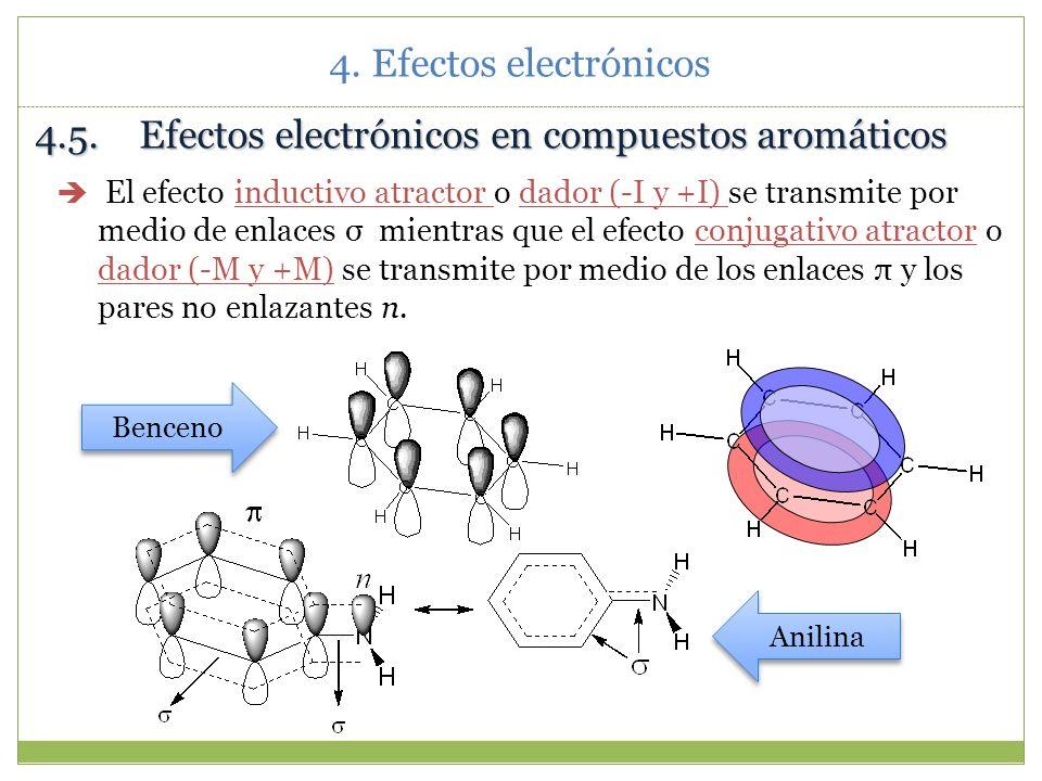 4.5. Efectos electrónicos en compuestos aromáticos