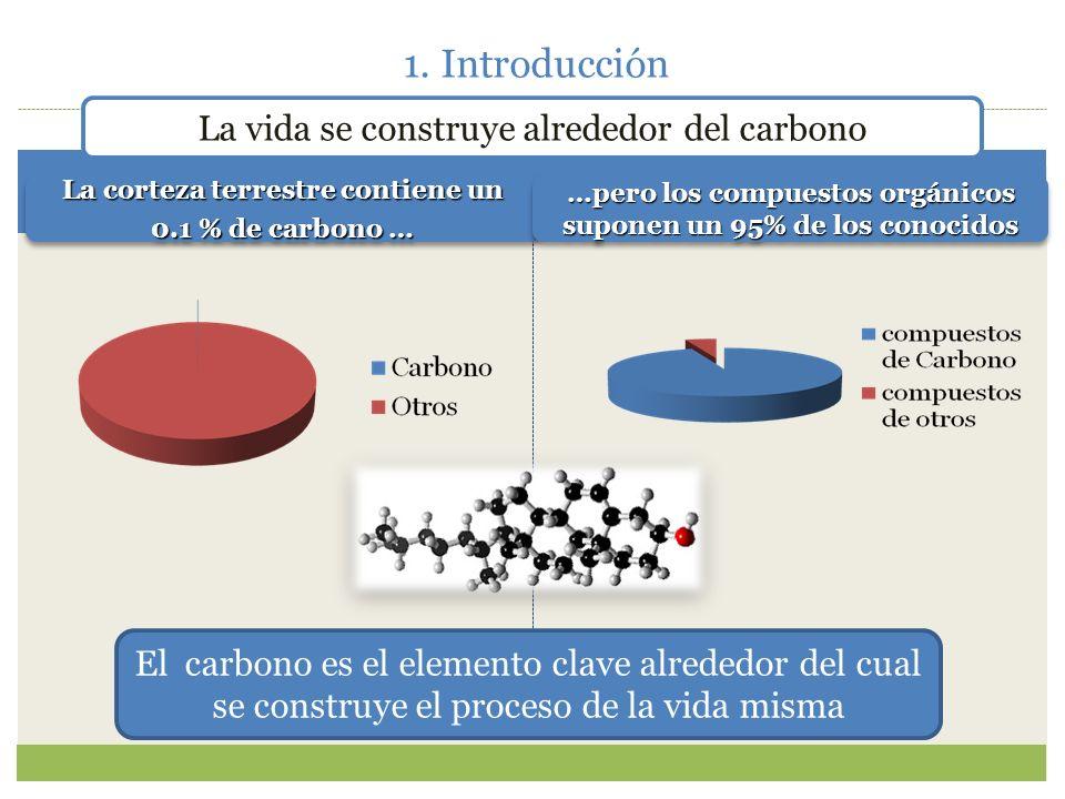 1. Introducción La vida se construye alrededor del carbono
