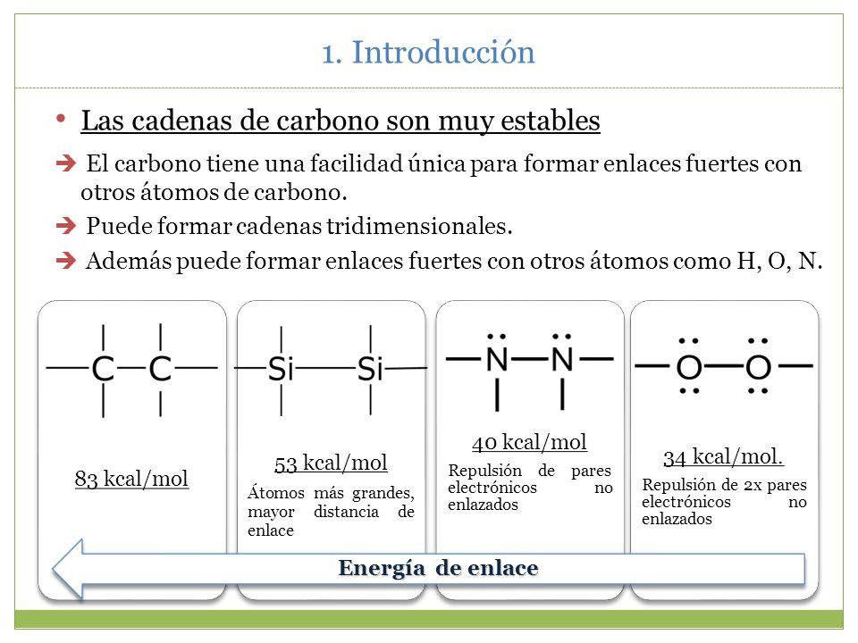 1. Introducción Las cadenas de carbono son muy estables