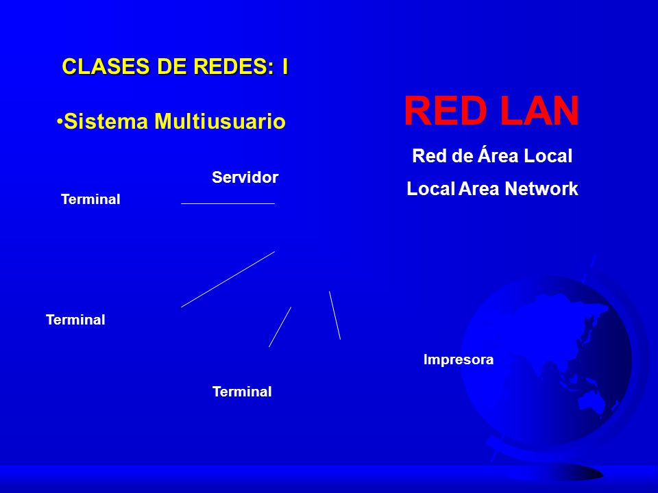 RED LAN CLASES DE REDES: I Sistema Multiusuario Red de Área Local
