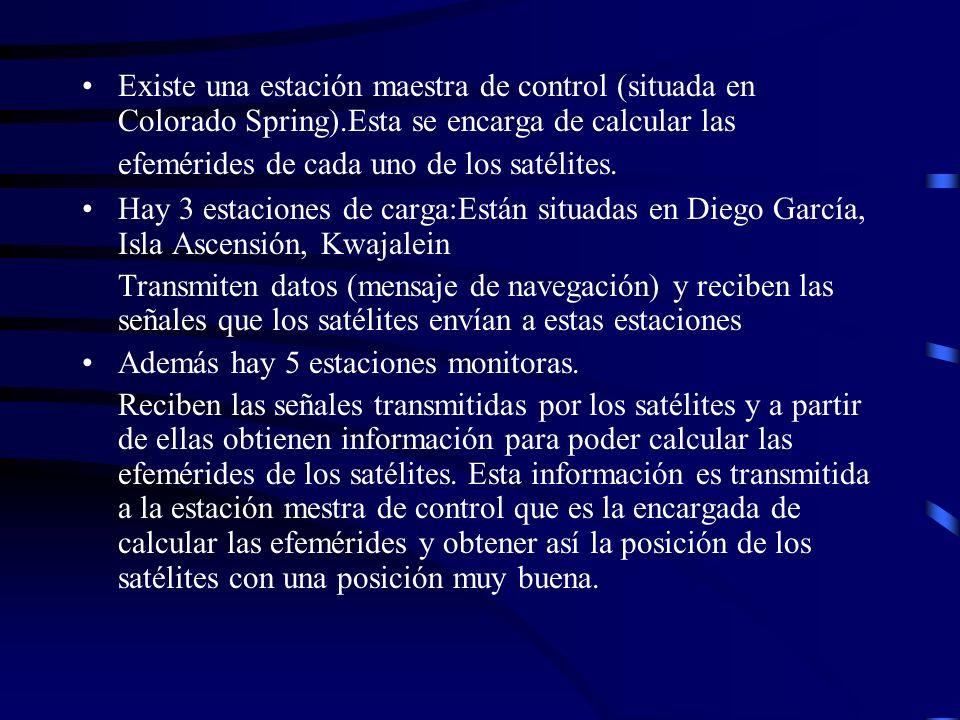 Existe una estación maestra de control (situada en Colorado Spring)