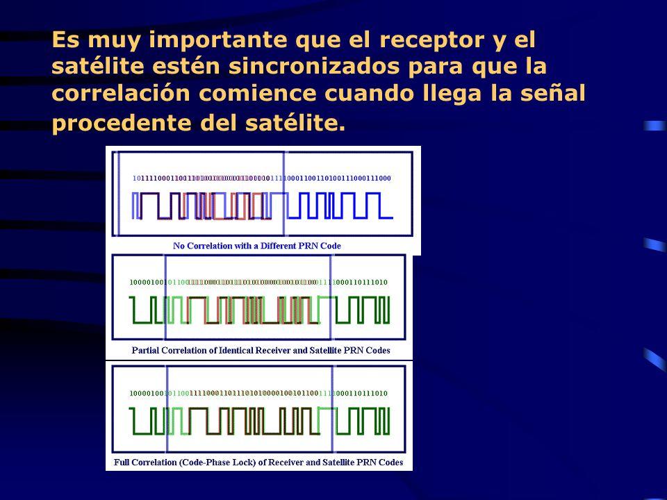 Es muy importante que el receptor y el satélite estén sincronizados para que la correlación comience cuando llega la señal procedente del satélite.