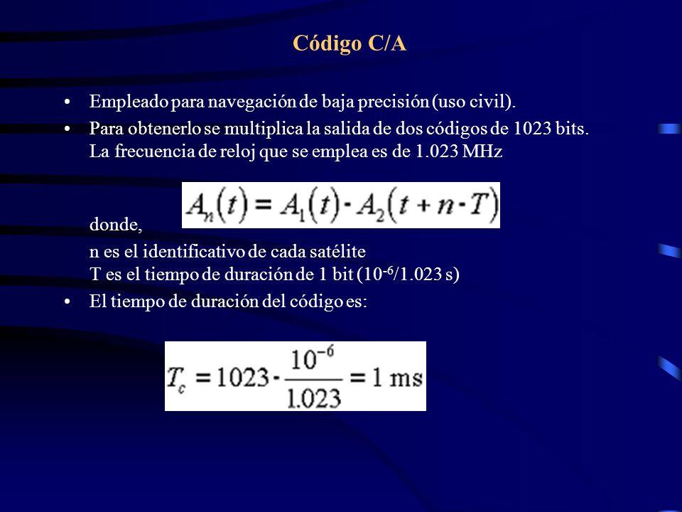 Código C/A Empleado para navegación de baja precisión (uso civil).