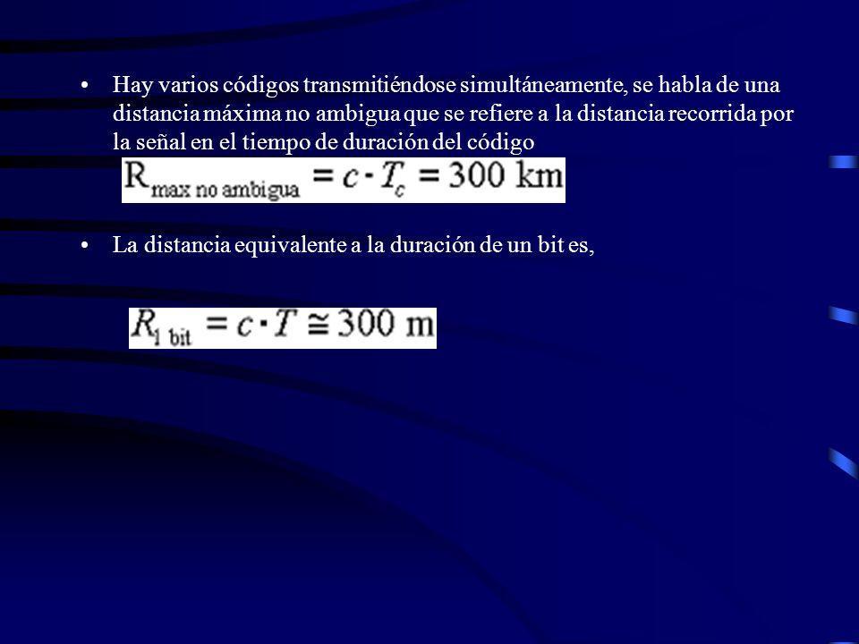 Hay varios códigos transmitiéndose simultáneamente, se habla de una distancia máxima no ambigua que se refiere a la distancia recorrida por la señal en el tiempo de duración del código