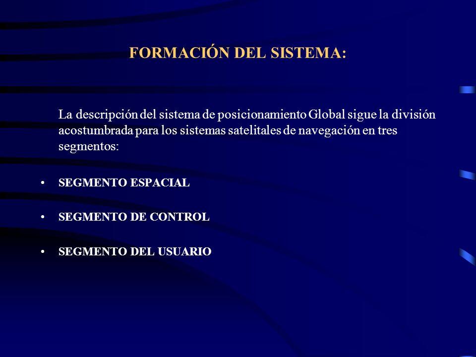 FORMACIÓN DEL SISTEMA: