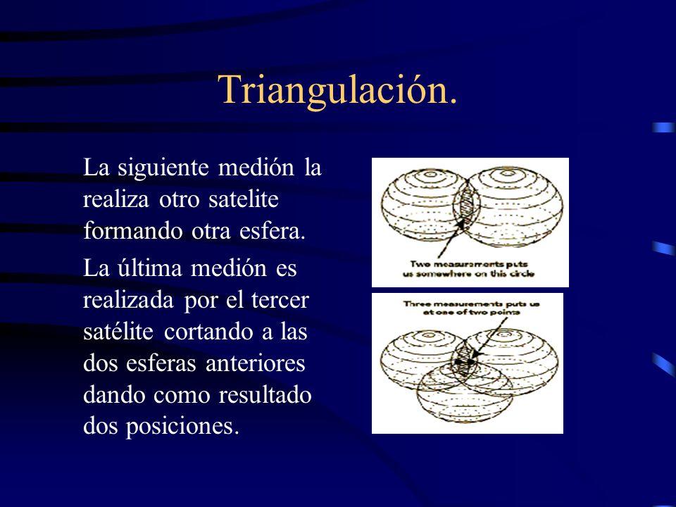 Triangulación. La siguiente medión la realiza otro satelite formando otra esfera.