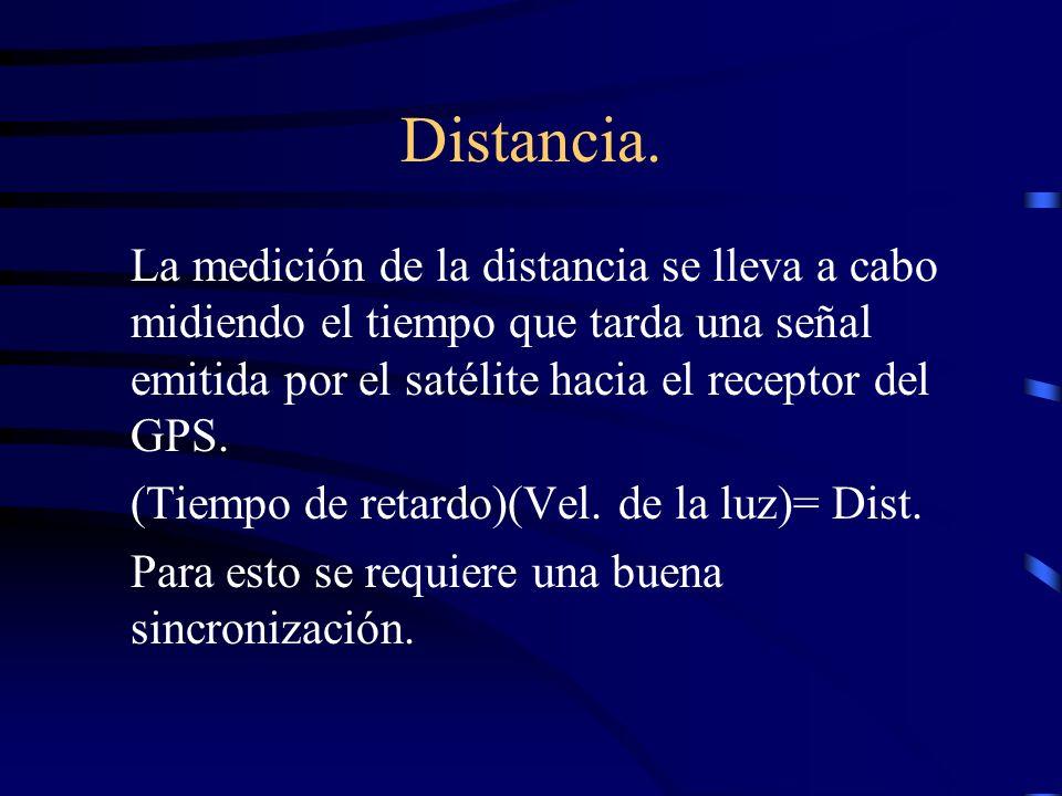 Distancia. La medición de la distancia se lleva a cabo midiendo el tiempo que tarda una señal emitida por el satélite hacia el receptor del GPS.