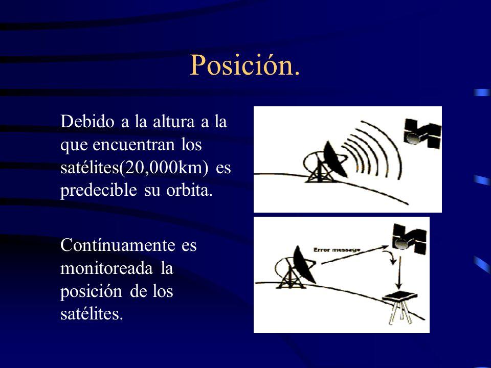 Posición. Debido a la altura a la que encuentran los satélites(20,000km) es predecible su orbita.