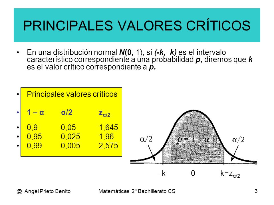PRINCIPALES VALORES CRÍTICOS