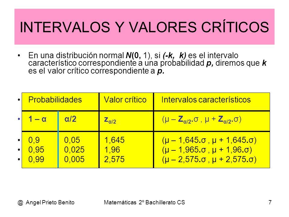 INTERVALOS Y VALORES CRÍTICOS