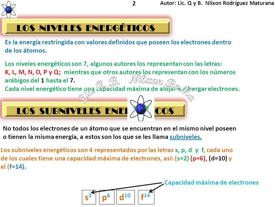 Lic. Q. B. Nilxon RoMa LOS NIVELES ENERGÉTICOS
