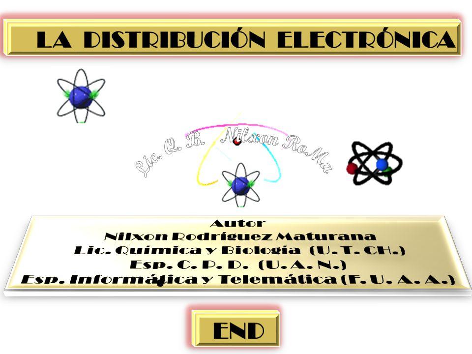 . LA DISTRIBUCIÓN ELECTRÓNICA Lic. Q. B. Nilxon RoMa END Autor