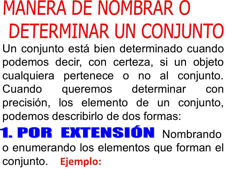 MANERA DE NOMBRAR O DETERMINAR UN CONJUNTO.
