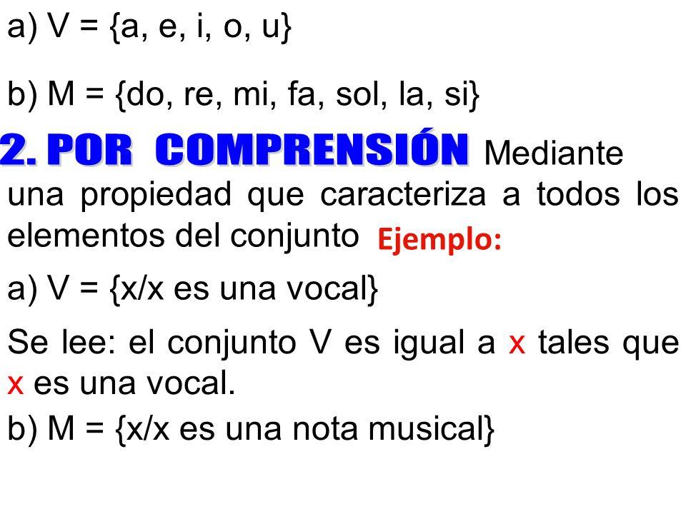 a) V = {a, e, i, o, u} b) M = {do, re, mi, fa, sol, la, si} Mediante una propiedad que caracteriza a todos los elementos del conjunto.
