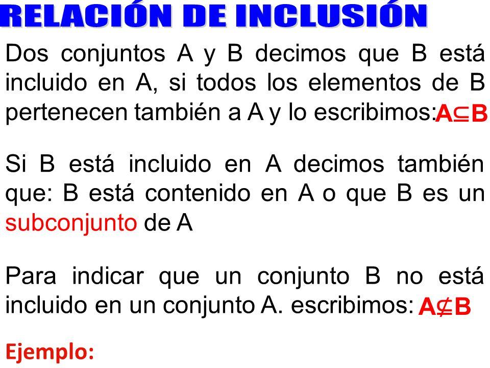 RELACIÓN DE INCLUSIÓN Dos conjuntos A y B decimos que B está incluido en A, si todos los elementos de B pertenecen también a A y lo escribimos: