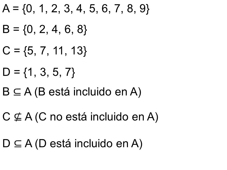 A = {0, 1, 2, 3, 4, 5, 6, 7, 8, 9} B = {0, 2, 4, 6, 8} C = {5, 7, 11, 13} D = {1, 3, 5, 7} B ⊆ A (B está incluido en A)