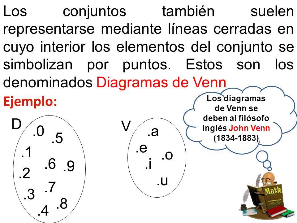 Los conjuntos también suelen representarse mediante líneas cerradas en cuyo interior los elementos del conjunto se simbolizan por puntos. Estos son los denominados Diagramas de Venn