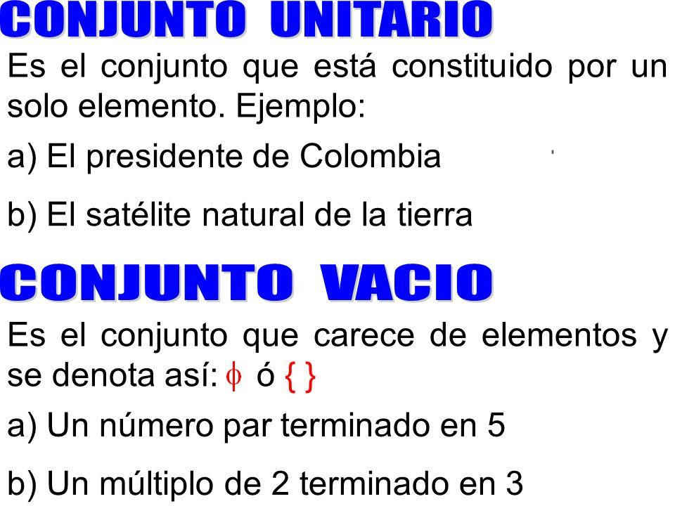 CONJUNTO UNITARIO Es el conjunto que está constituido por un solo elemento. Ejemplo: a) El presidente de Colombia.