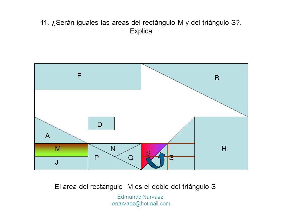 El área del rectángulo M es el doble del triángulo S