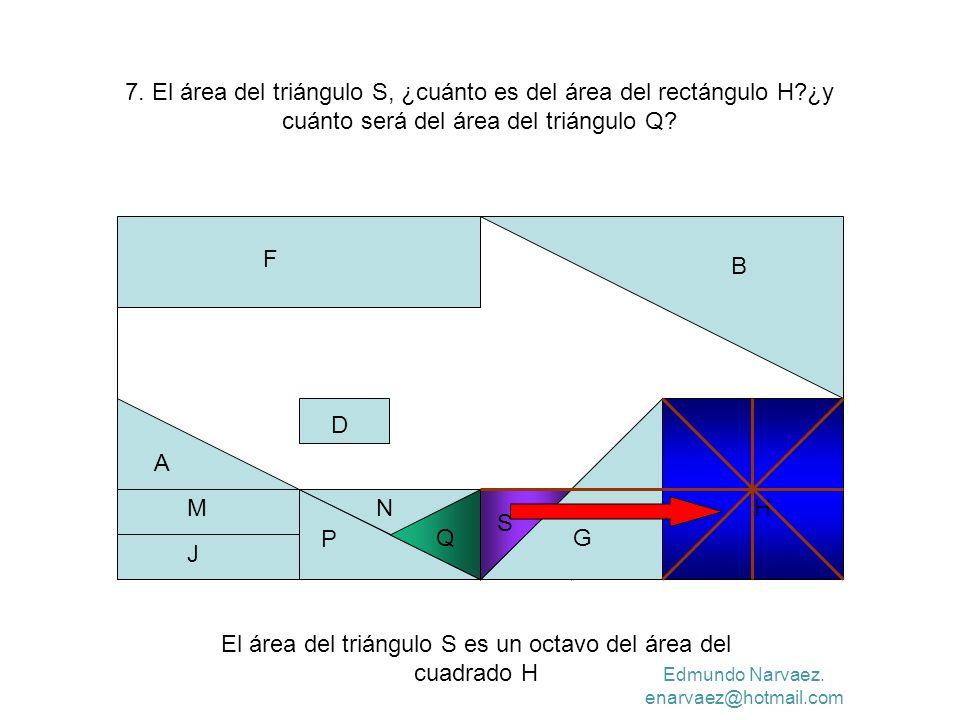 El área del triángulo S es un octavo del área del cuadrado H