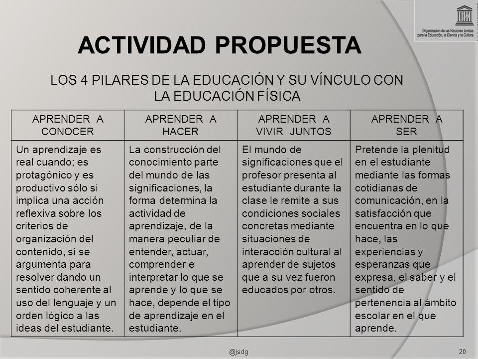 ACTIVIDAD PROPUESTA LOS 4 PILARES DE LA EDUCACIÓN Y SU VÍNCULO CON