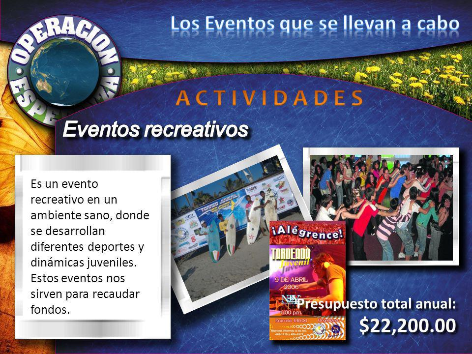 A C T I V I D A D E S Los Eventos que se llevan a cabo