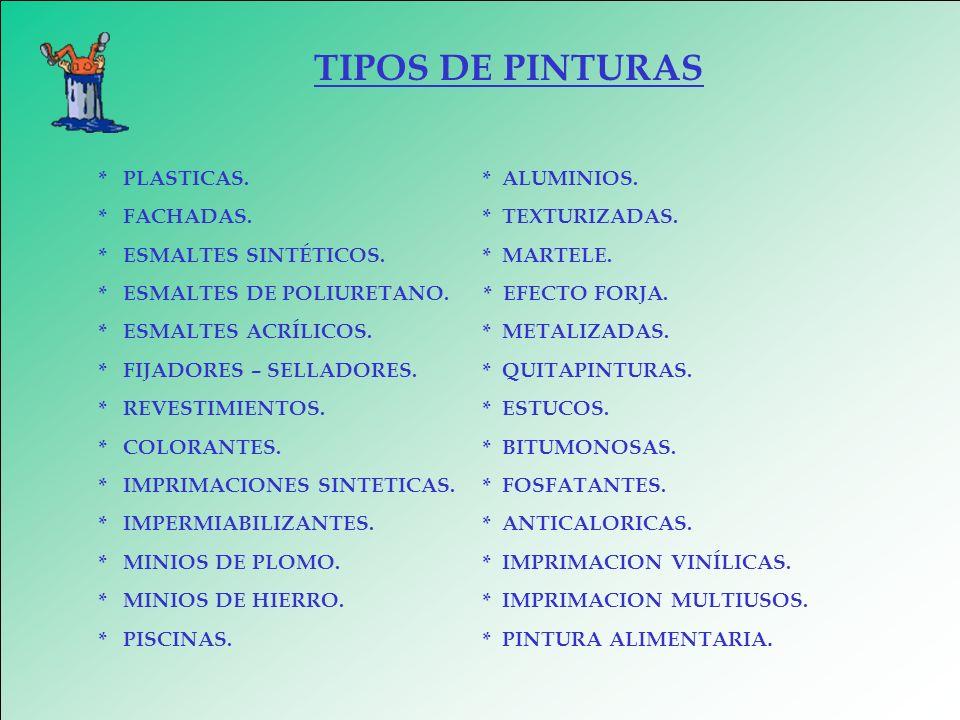 TIPOS DE PINTURAS * PLASTICAS. * ALUMINIOS.