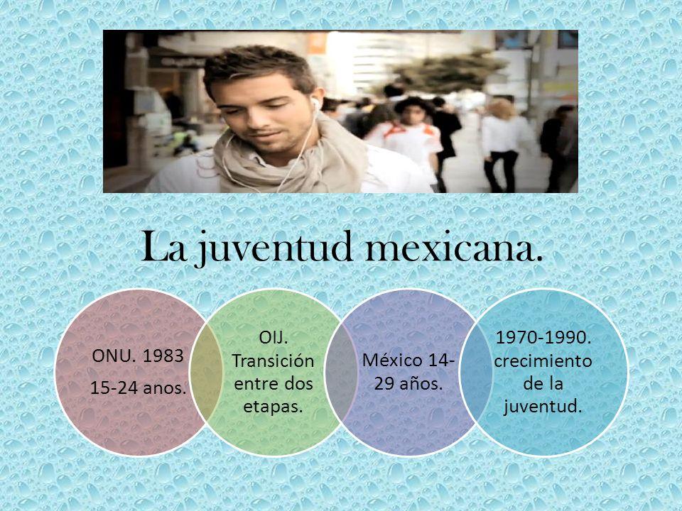La juventud mexicana. ONU. 1983 15-24 anos.