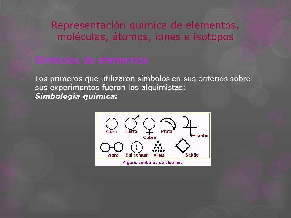 Representación química de elementos, moléculas, átomos, iones e isotopos