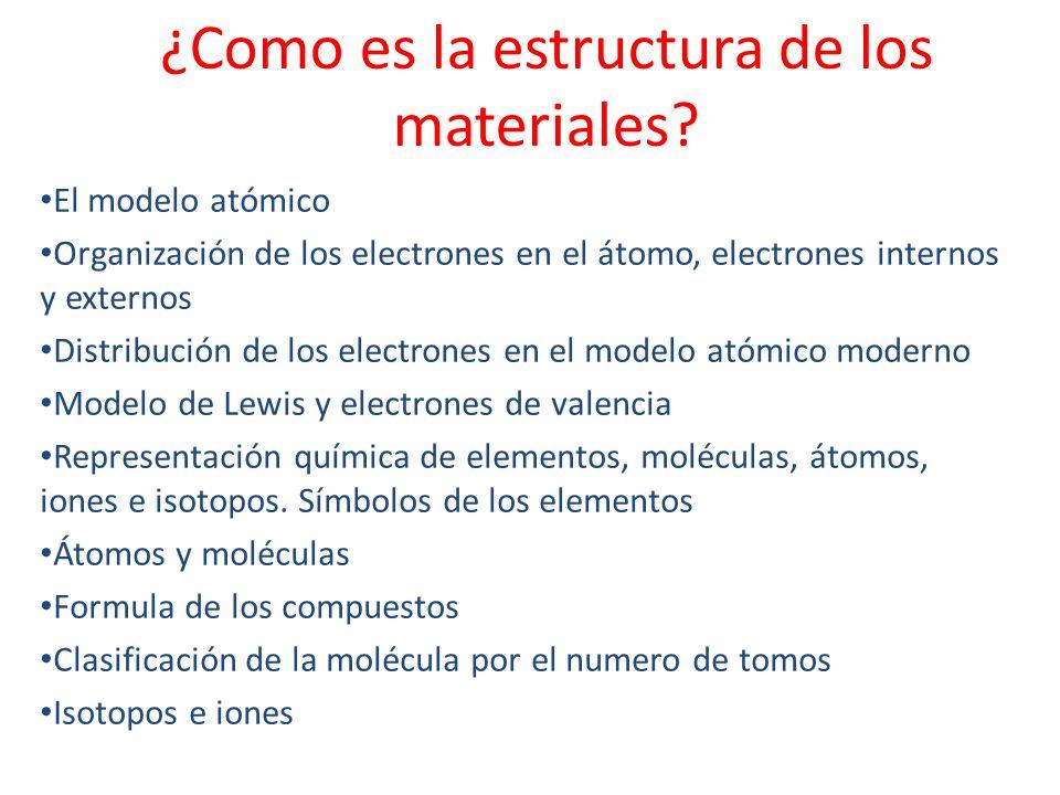 ¿Como es la estructura de los materiales