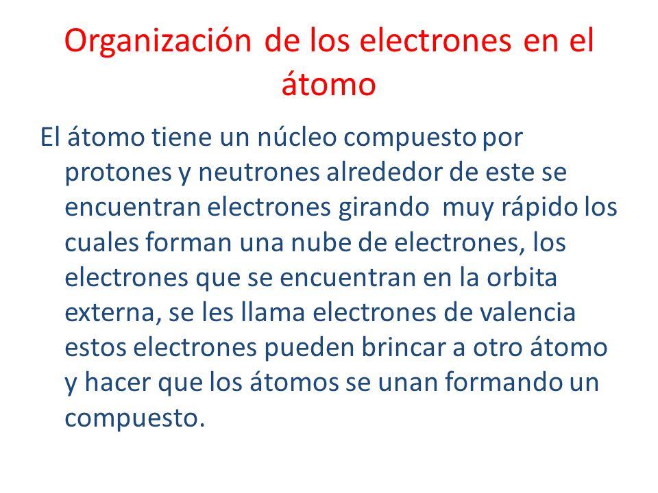 Organización de los electrones en el átomo