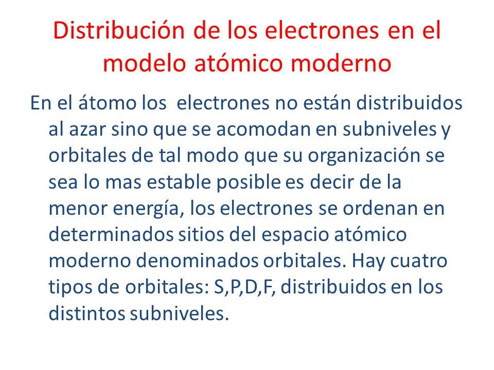 Distribución de los electrones en el modelo atómico moderno