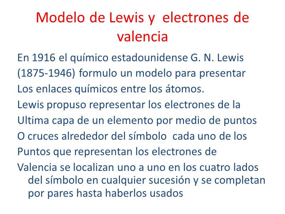 Modelo de Lewis y electrones de valencia