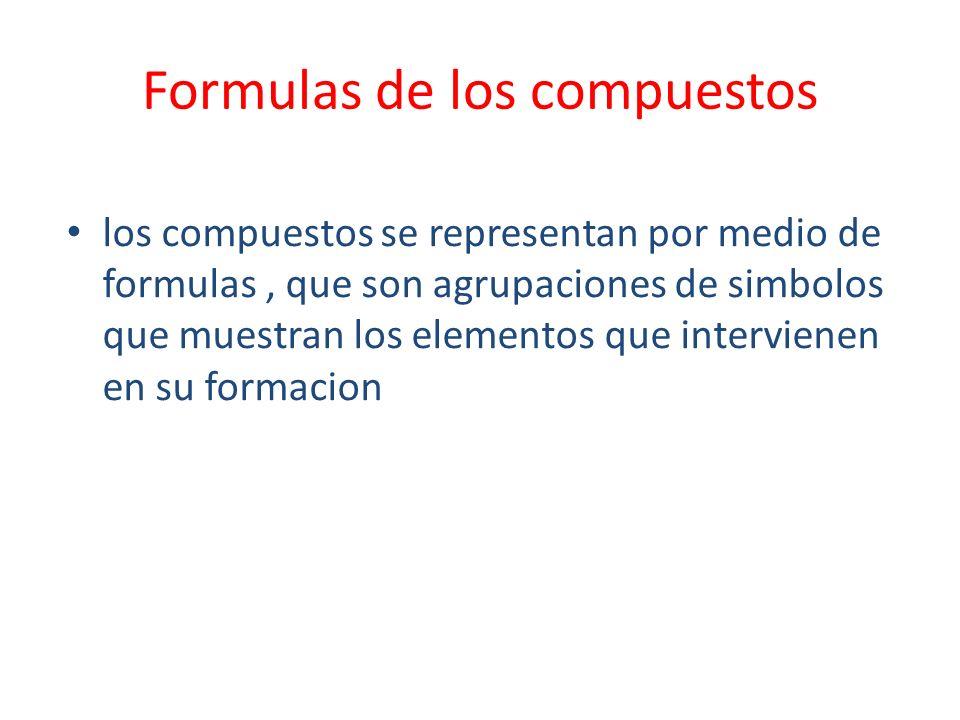 Formulas de los compuestos