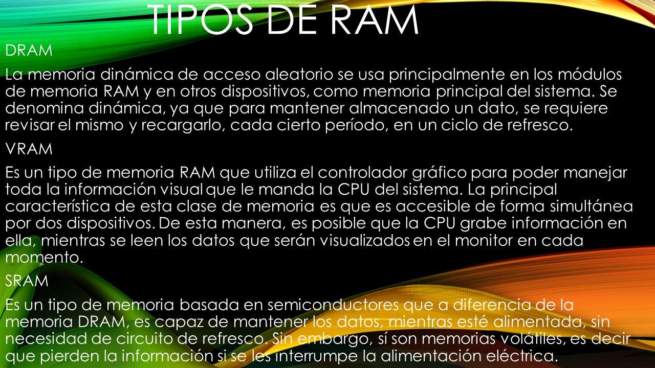 TIPOS DE RAM DRAM.