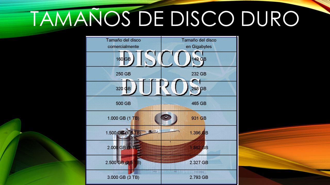 Tamaños DE DISCO DURO