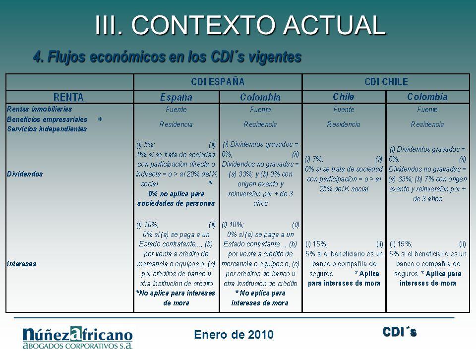 III. CONTEXTO ACTUAL 4. Flujos económicos en los CDI´s vigentes CDI´s