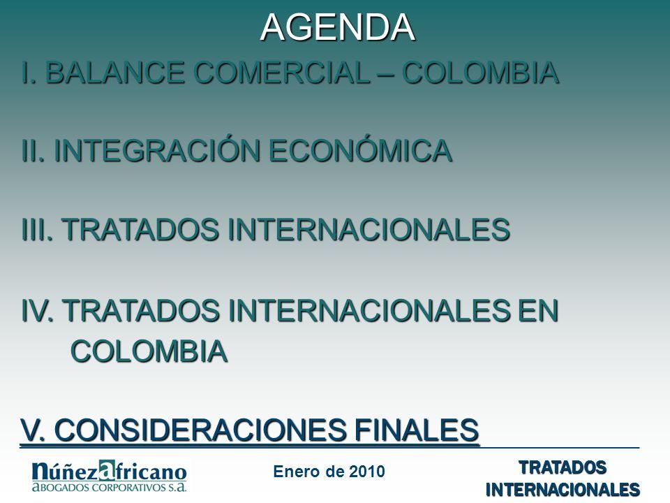 AGENDA I. BALANCE COMERCIAL – COLOMBIA II. INTEGRACIÓN ECONÓMICA