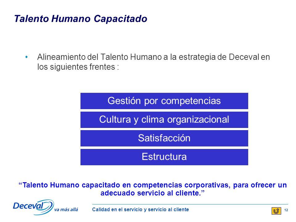 Talento Humano Capacitado