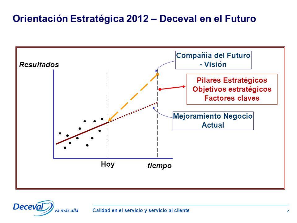 Orientación Estratégica 2012 – Deceval en el Futuro