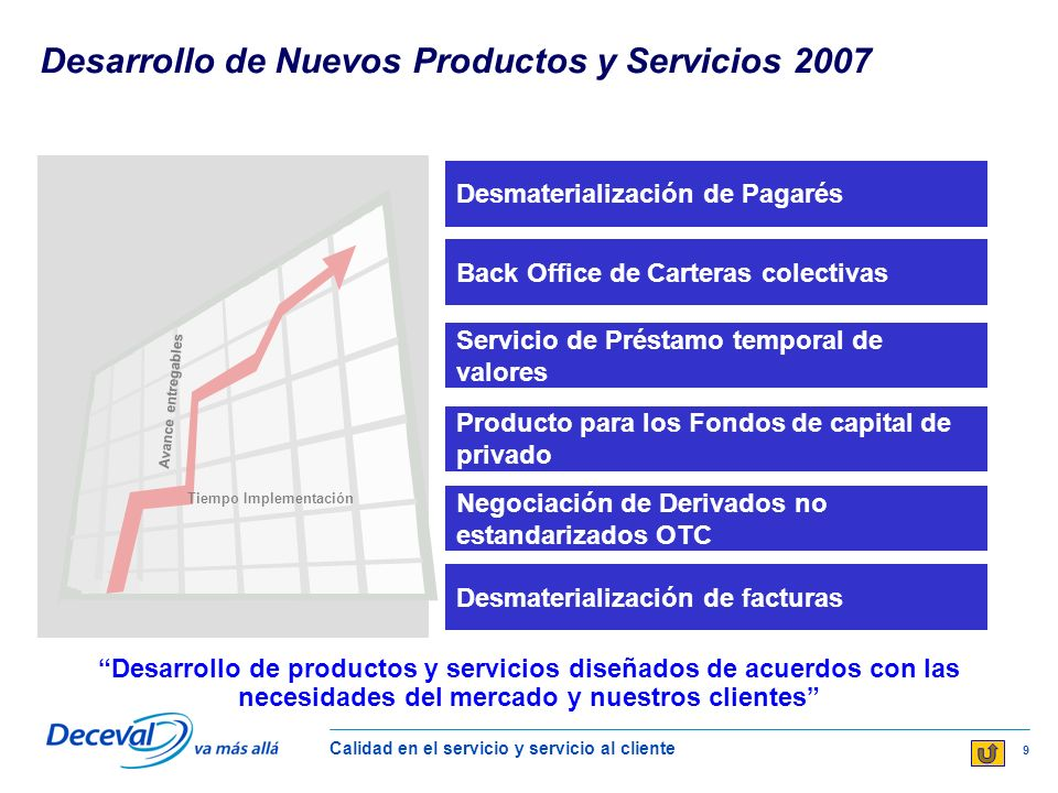 Desarrollo de Nuevos Productos y Servicios 2007