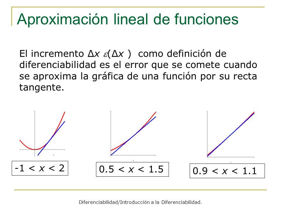 Aproximación lineal de funciones